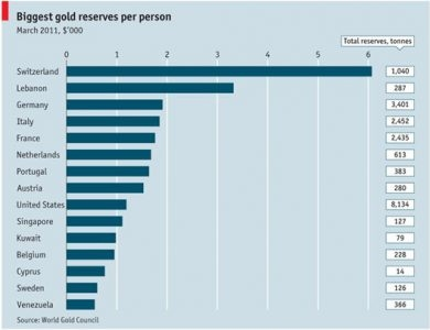Would You Believe This Country's Banks Have the Highest Cash Reserve Ratios in the World?